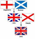 Click image for larger version.  Name:Flags_of_the_Union_Jack-fr.jpg Views:131 Size:98.1 KB ID:90994
