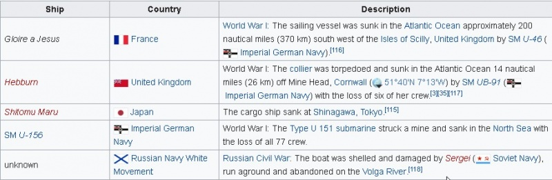 Name:  ships lost.jpg Views: 102 Size:  86.7 KB
