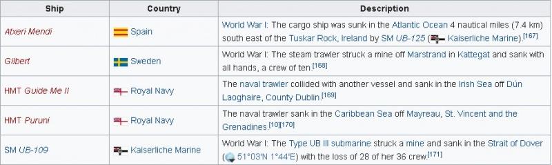 Name:  ships lost.jpg Views: 167 Size:  80.2 KB