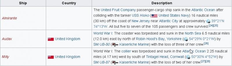 Name:  ships lost.jpg Views: 90 Size:  80.0 KB