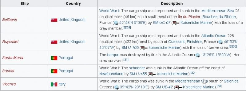 Name:  ships lost.jpg Views: 86 Size:  97.5 KB