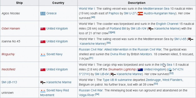 Name:  ships lost.jpg Views: 56 Size:  127.8 KB