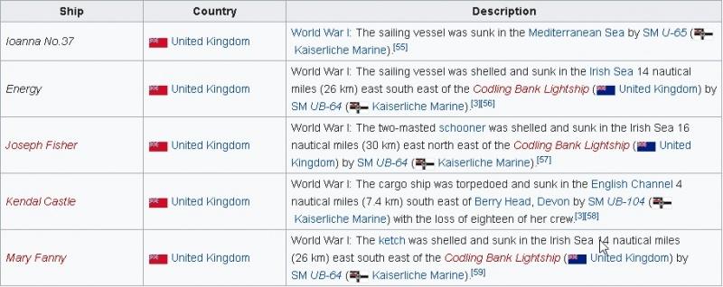 Name:  ships lost.jpg Views: 51 Size:  110.4 KB