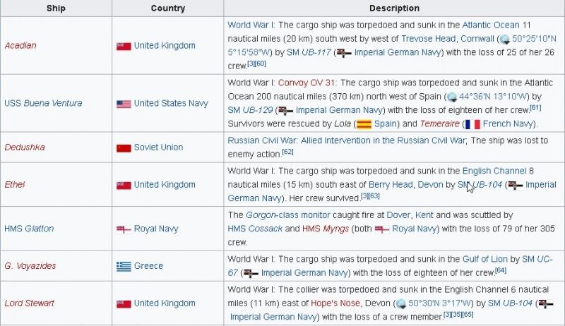 Name:  ships lost1.jpg Views: 48 Size:  152.9 KB