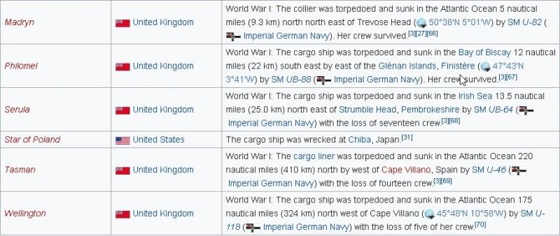 Name:  ships lost 2.jpg Views: 48 Size:  122.7 KB