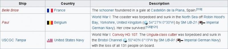 Name:  ships lost.jpg Views: 92 Size:  59.5 KB