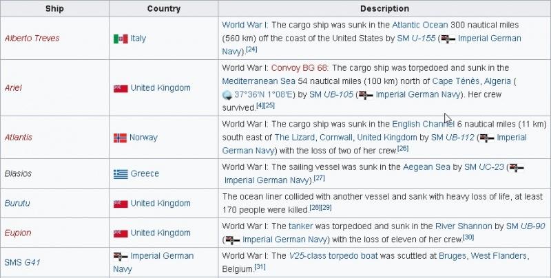 Name:  ships lost 1.jpg Views: 50 Size:  126.4 KB