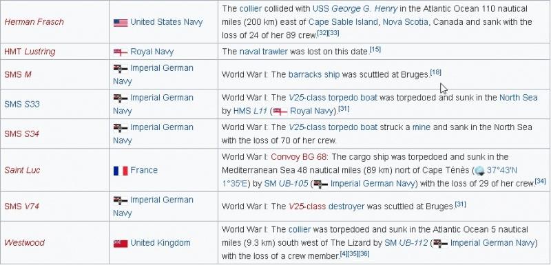Name:  ships lost 2.jpg Views: 50 Size:  126.4 KB