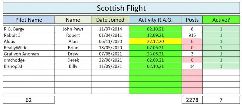 Name:  Scottish Flight 02.10.21.jpg Views: 35 Size:  62.4 KB
